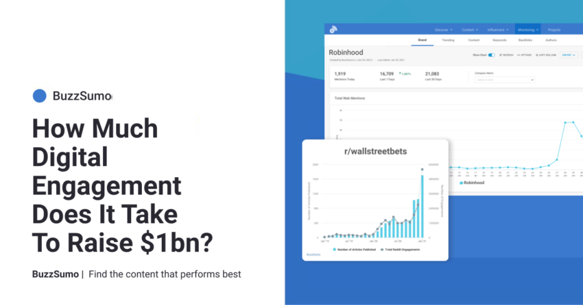 Stock Market & Social Media: How Much Engagement Equals $1bn