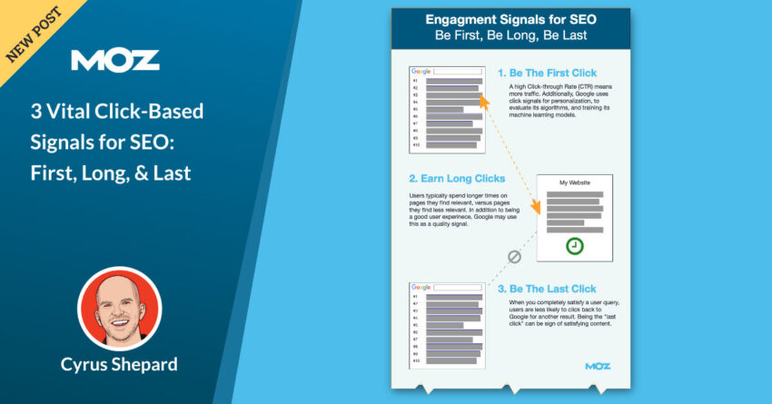 3 Vital Click-Based Signals for SEO: First, Long, & Last